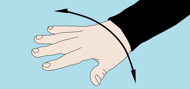 Scuba Hand Signals Not Okay Underwater